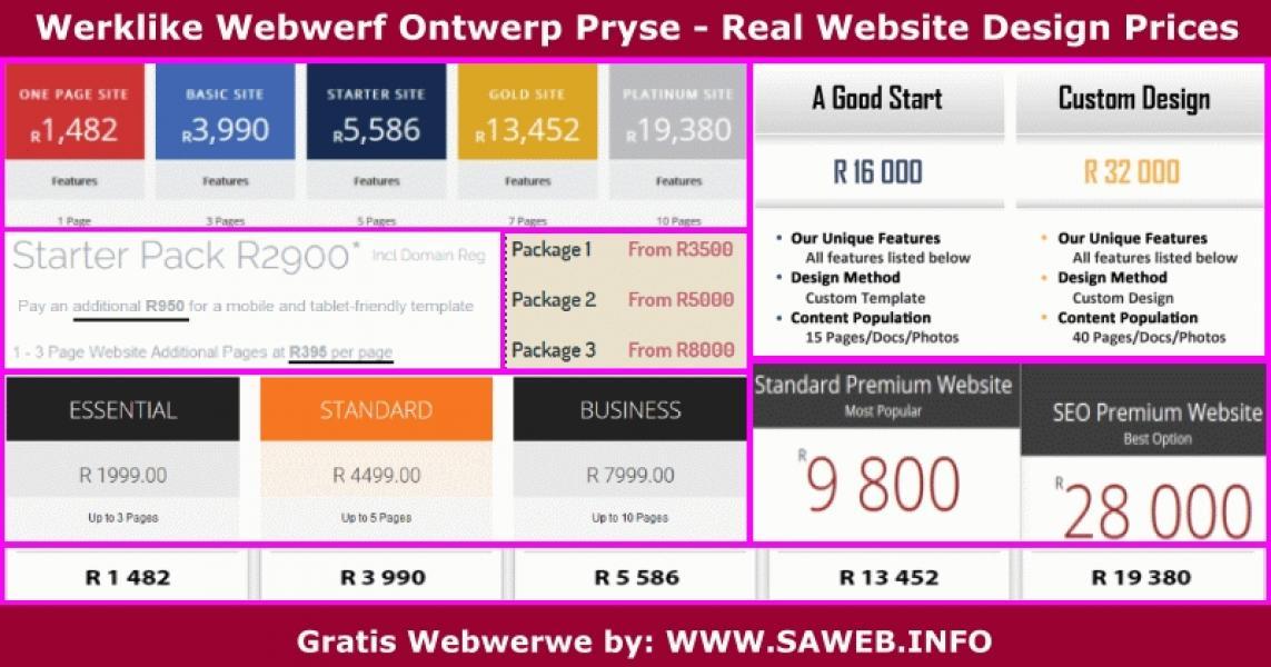 Webwerf Koste in Perspektief
