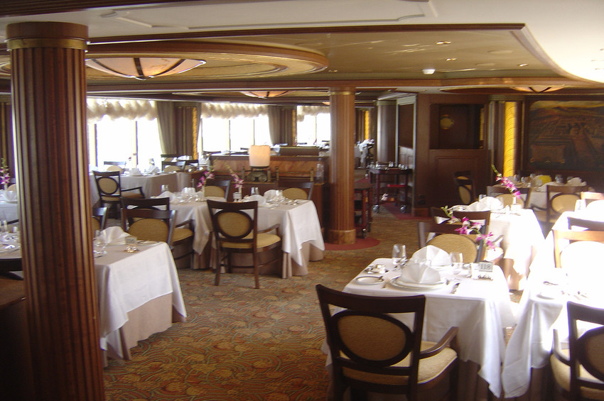 Keep Your Focus In The Restaurant Business