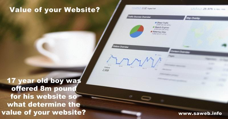 Value Of Your Website