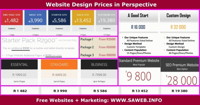 Web Design Costs in Perspective